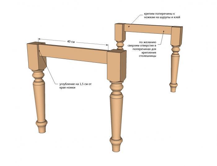 Обеденный стол своими руками - 1