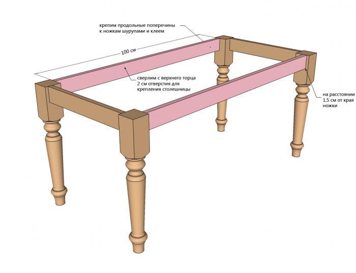 Обеденный стол своими руками - 2