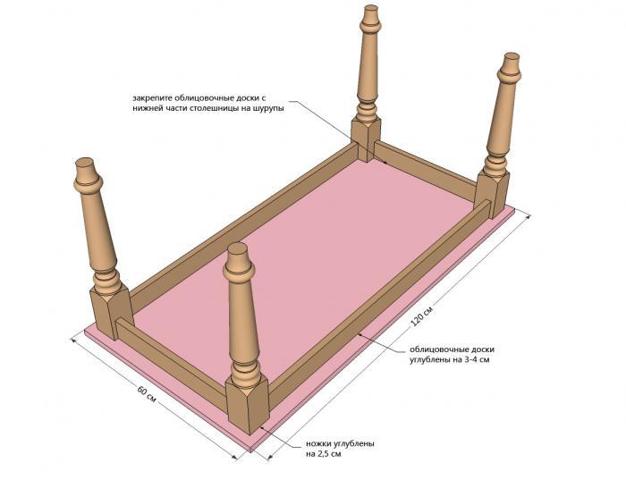 Обеденный стол своими руками - 3