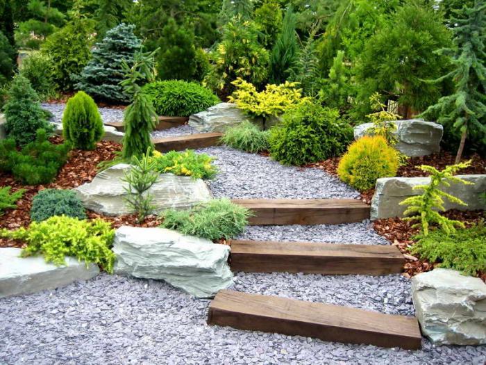 Фото ландшафтного дизайна садовоых дорожек