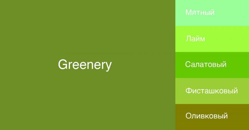 Палитра модных зеленых оттенков