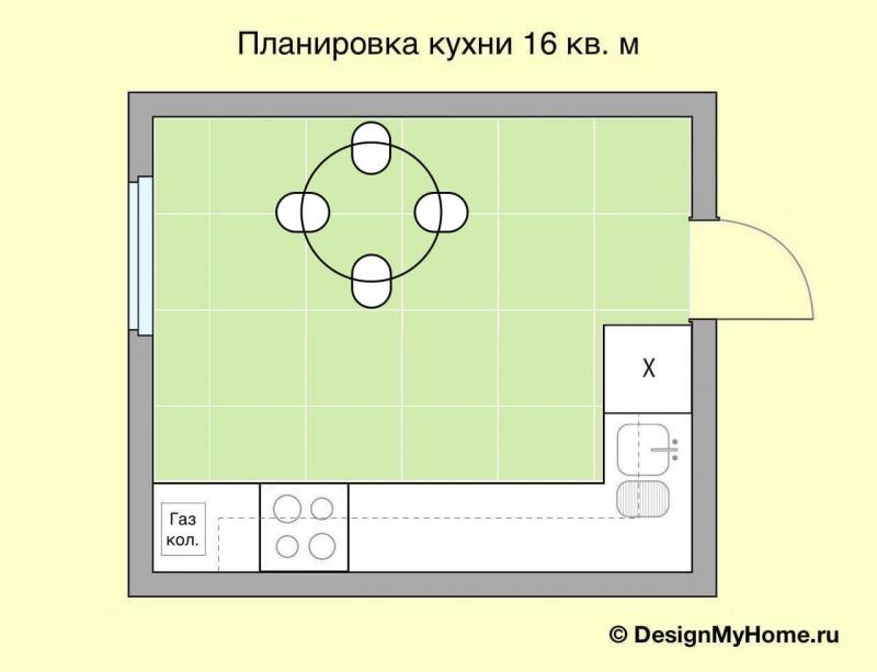 Планировка кухни 16 кв. м