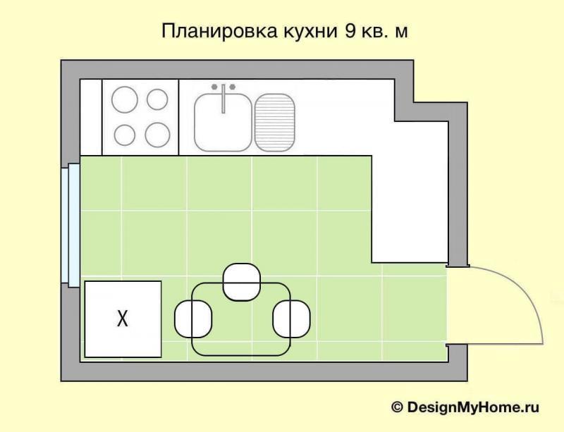 Планировка кухни 9 кв. м