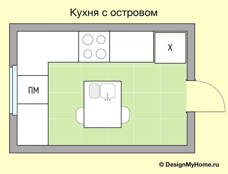 Схема кухни с островом
