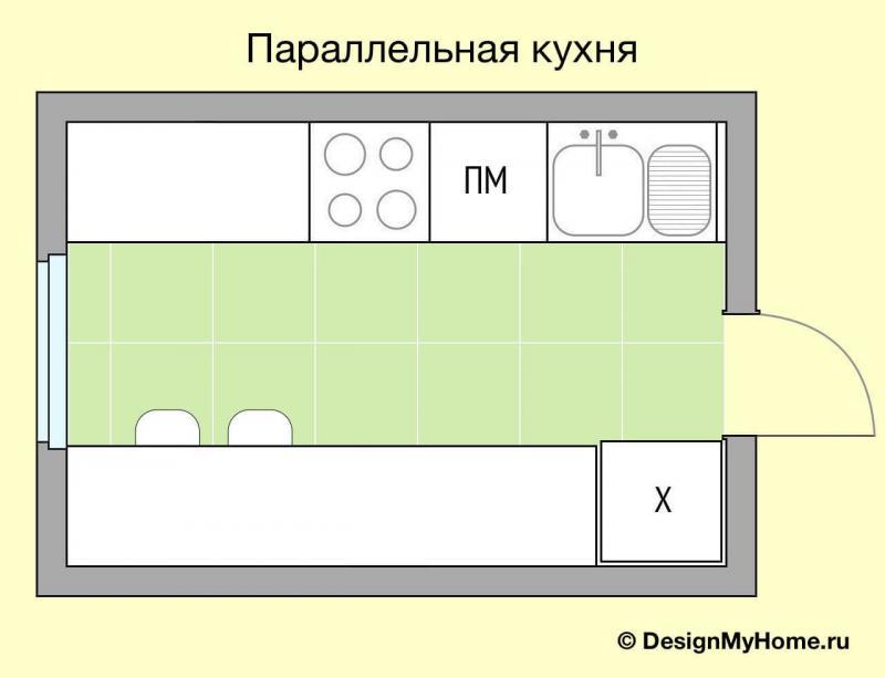 Схема параллельной кухни
