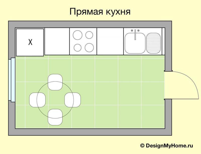 Схема прямой кухни
