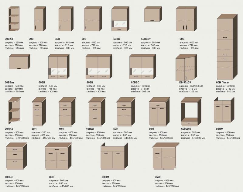 Модули для кухни