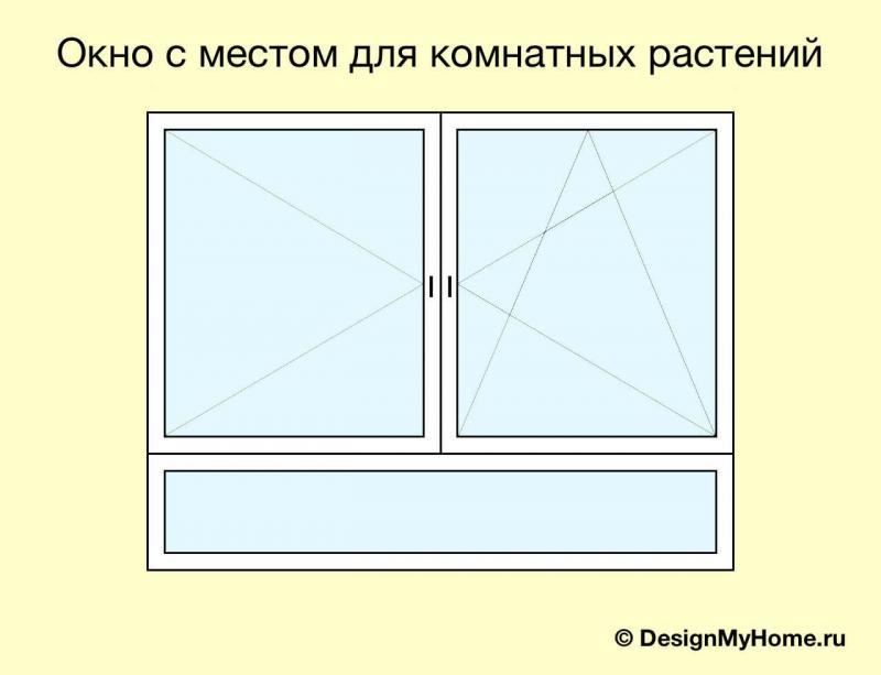 Окно с местом для комнатных растений