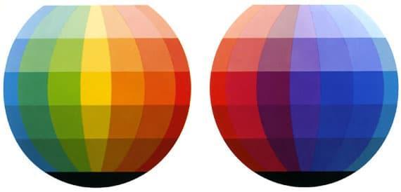 Цветовой глобус