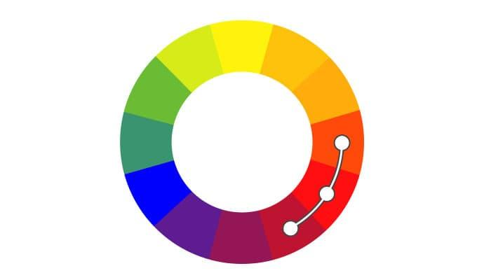 Сочетание цветов (аналоговое)