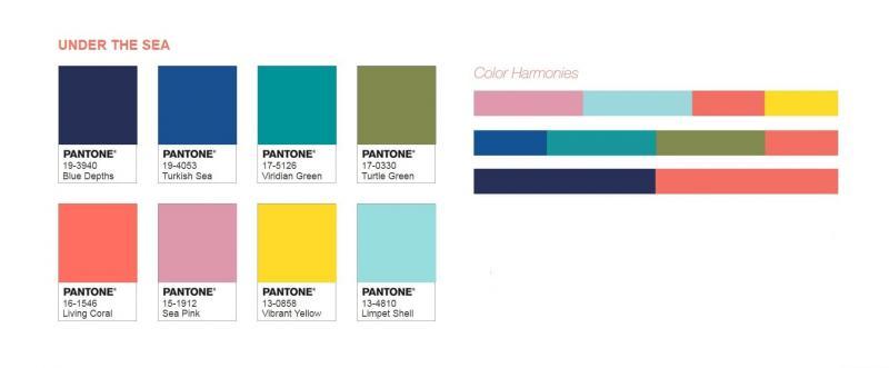 Цветовые палитры Pantone 5